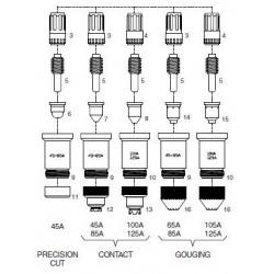GYS PLASMA CUTTER 80A / 125A MANUEL